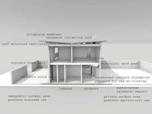 sección vivienda